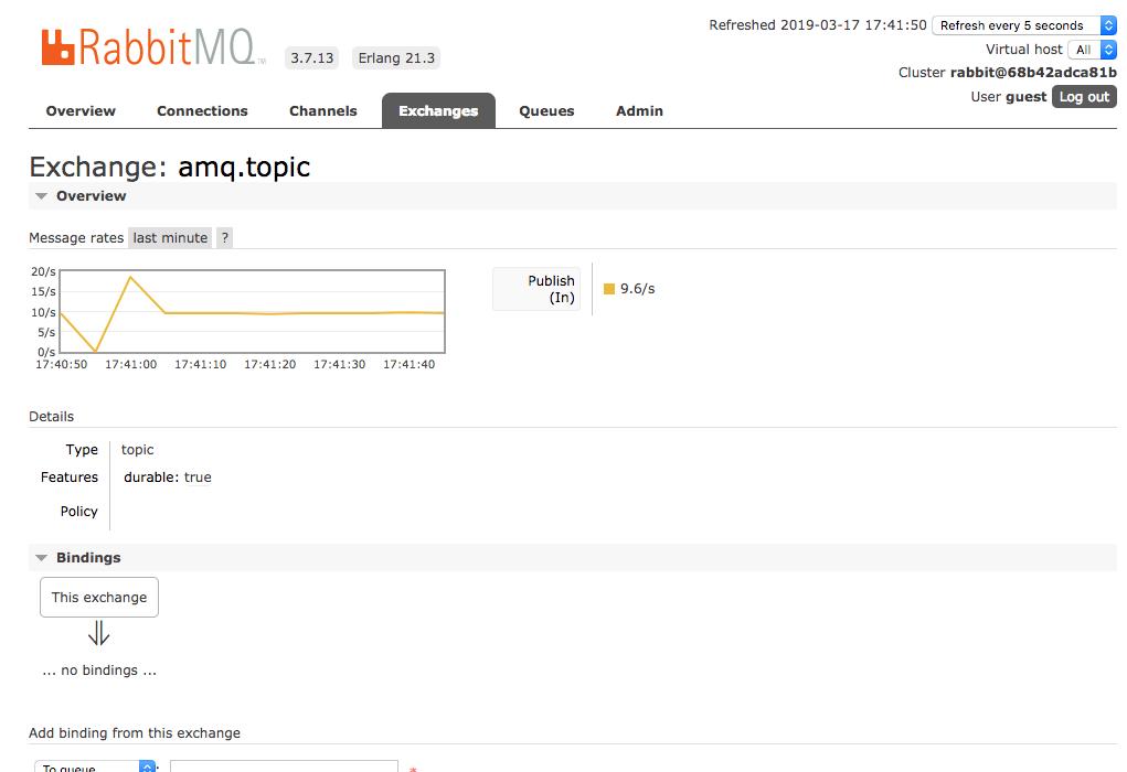 Receiving Meraki MV Sense MQTT Messages with RabbitMQ – apicli